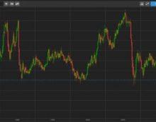 Daca Marea Britanie pleaca, piata nu cade mai mult de 5% – Analiza Saxo Bank